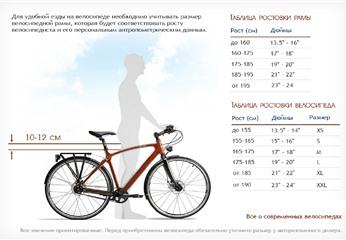 Подбор размера велосипеда Scott по росту интернет-магазин Sportcoast.ru