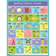 Английские буквосочетания. Гласные=Spelling paterns: Vowels